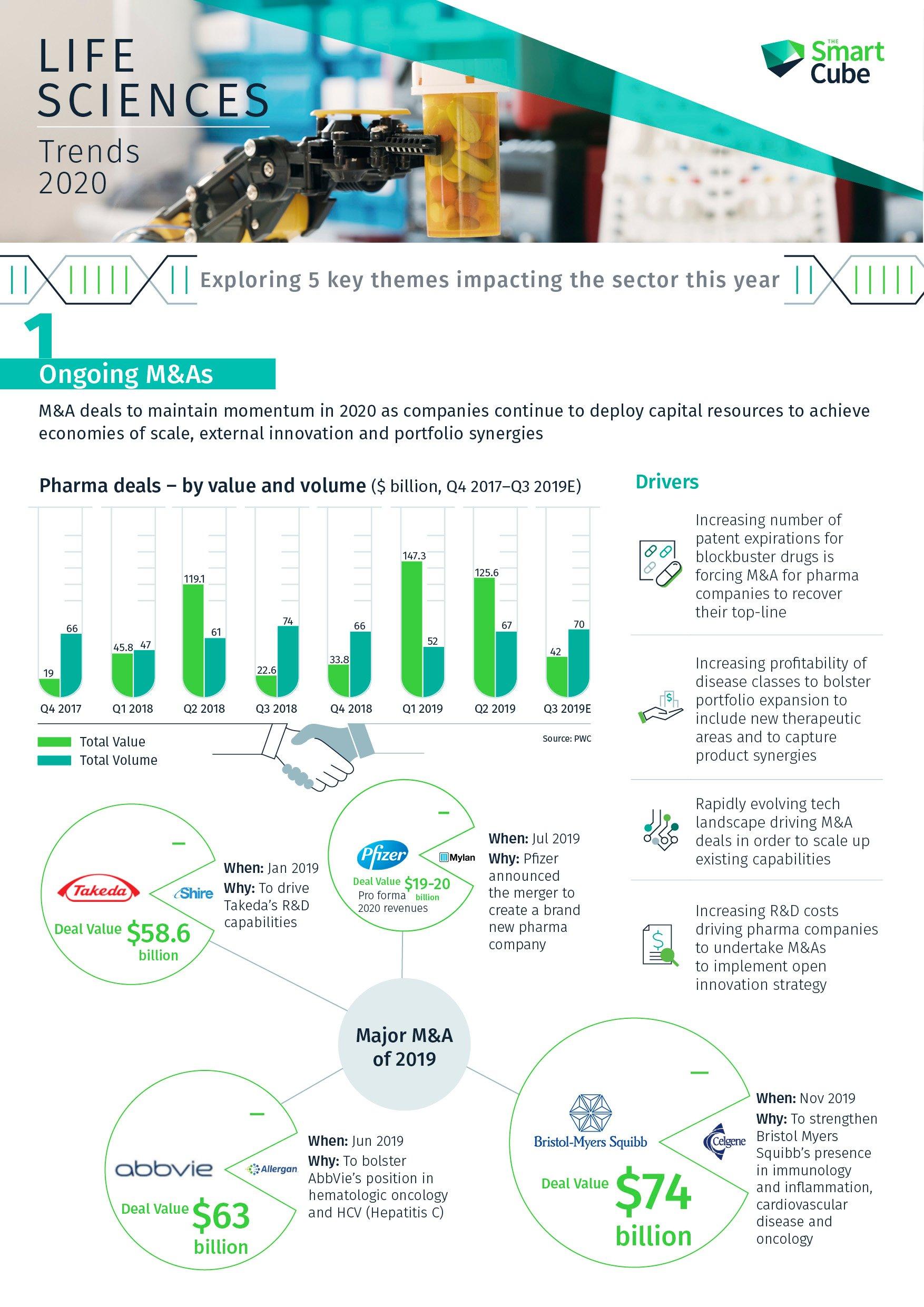 Life Sciences-Infographics_Social-Images_2020-01-17_Hubspot Thumbnail
