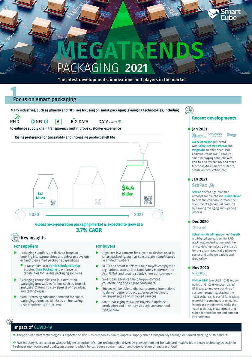 MT Packging IG_HubSpot Thumbnail_1190x840