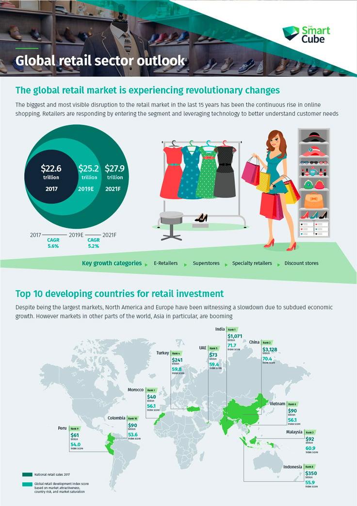 Retail-Infographics_Hubspot_Thumbnail
